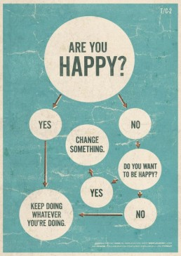 itchypalm graphic design, infographics, happiness