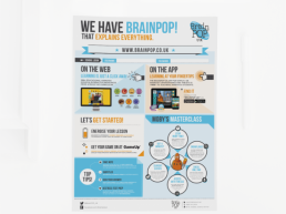 content-creation-design-charlotte overton